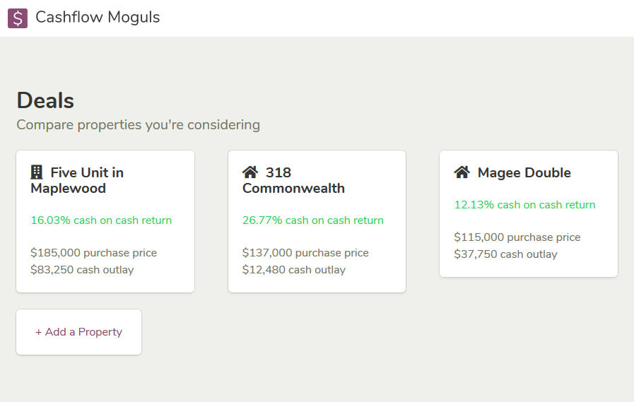 Screenshot of cashflowmoguls.com